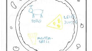 Erikan pizzaehdotuksessa oli poroa, leipäjuustoa ja kantarellia