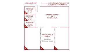 Meetings in Oulu